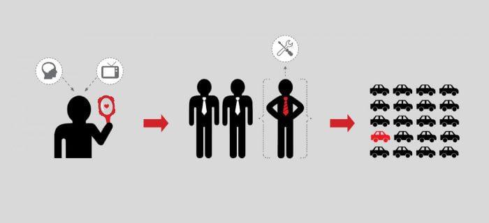 Customizacao em Massa - O Analista de Modelos de Negócios