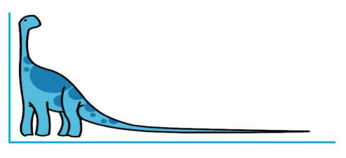 Modelo Cauda Longa - O Analista de Modelos de Negócios