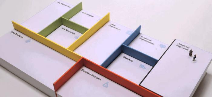 O que é um Modelo de Negócio