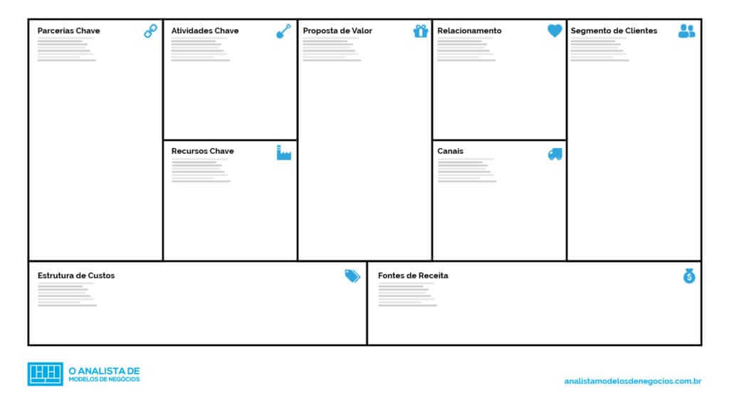 Business Model Canvas Full