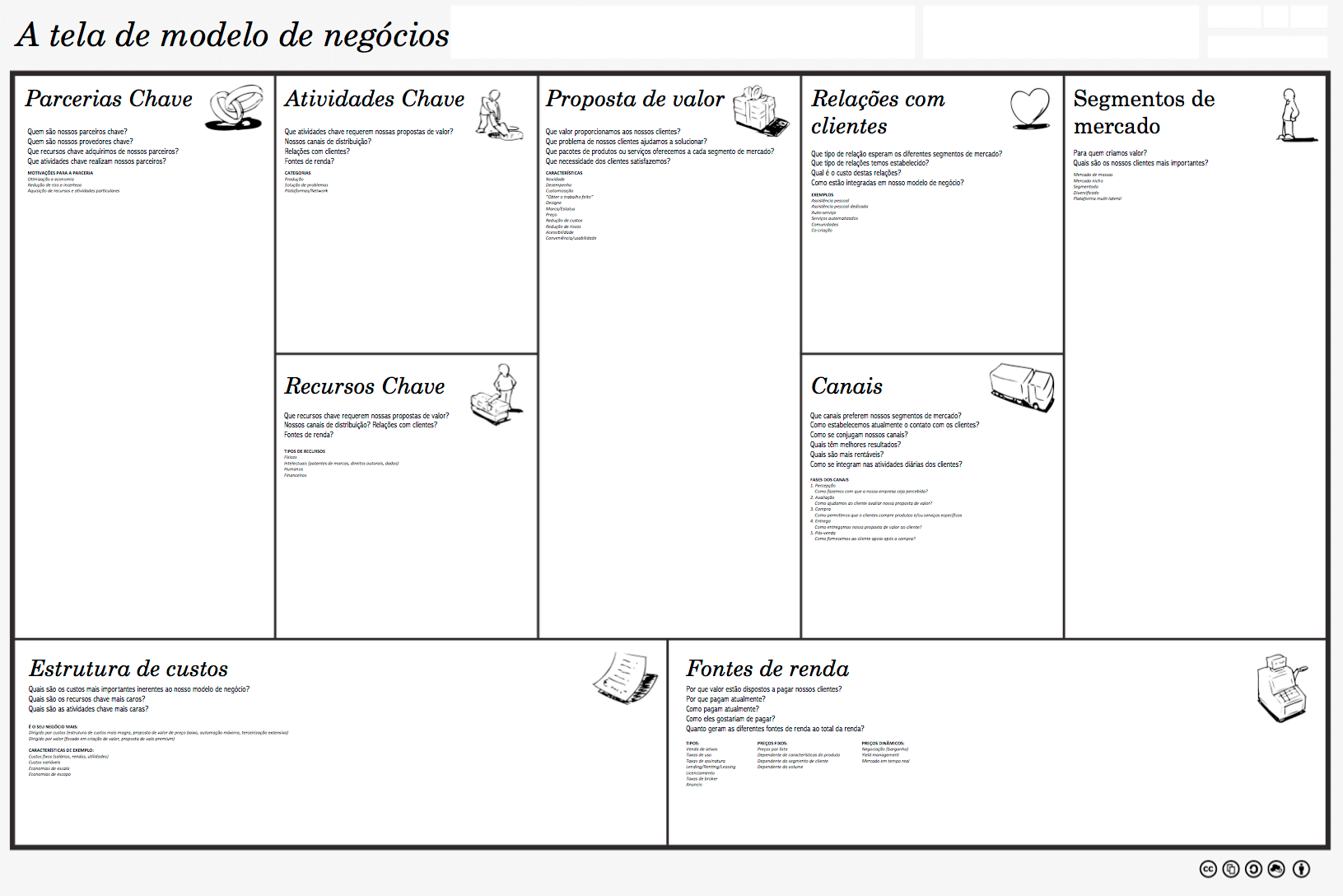 Business Model Canvas - O Analista de Modelos Negocios
