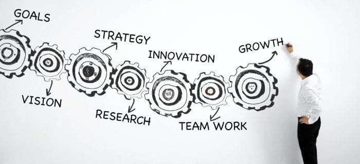 Modelo de Negócio igual a Estratégia