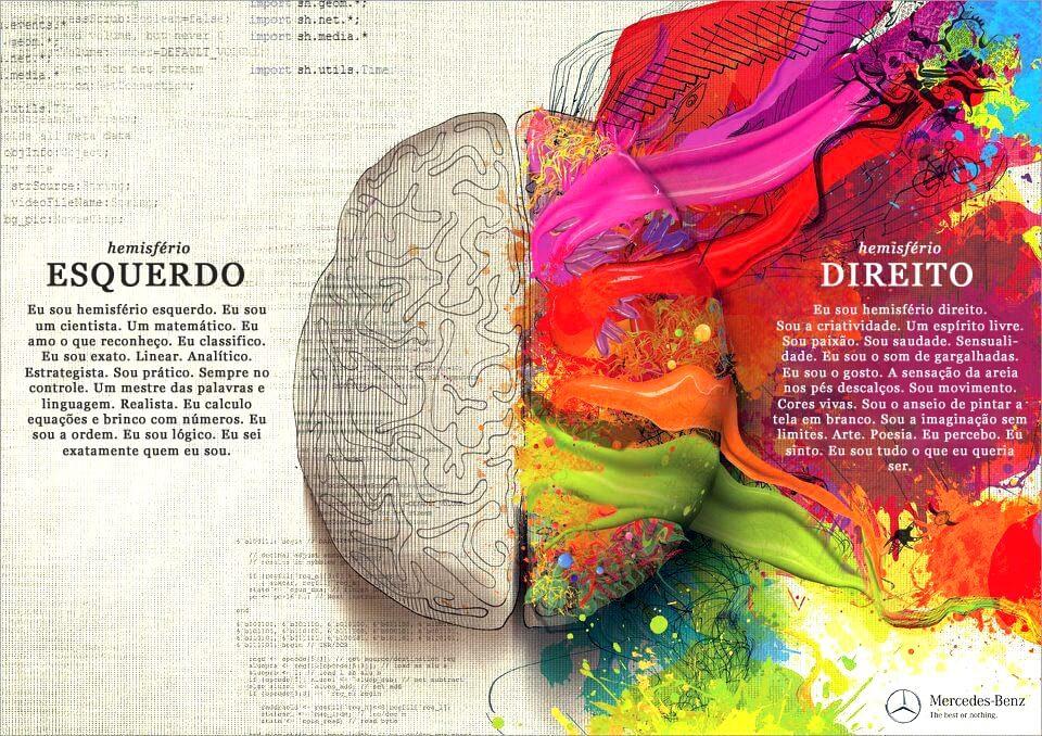 lado esquerdo lado direito do cerebro