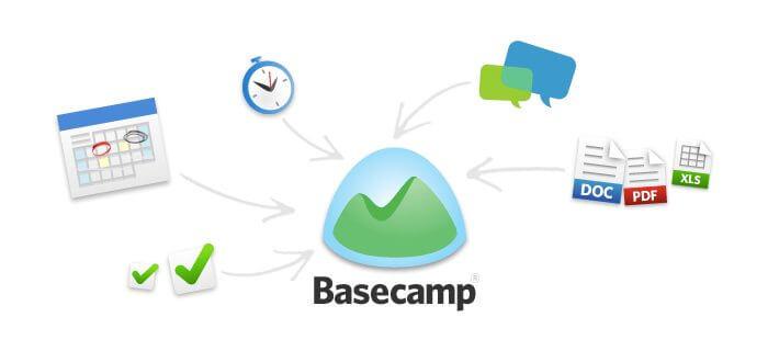 Basecamp - O Analista de Modelos de Negocios