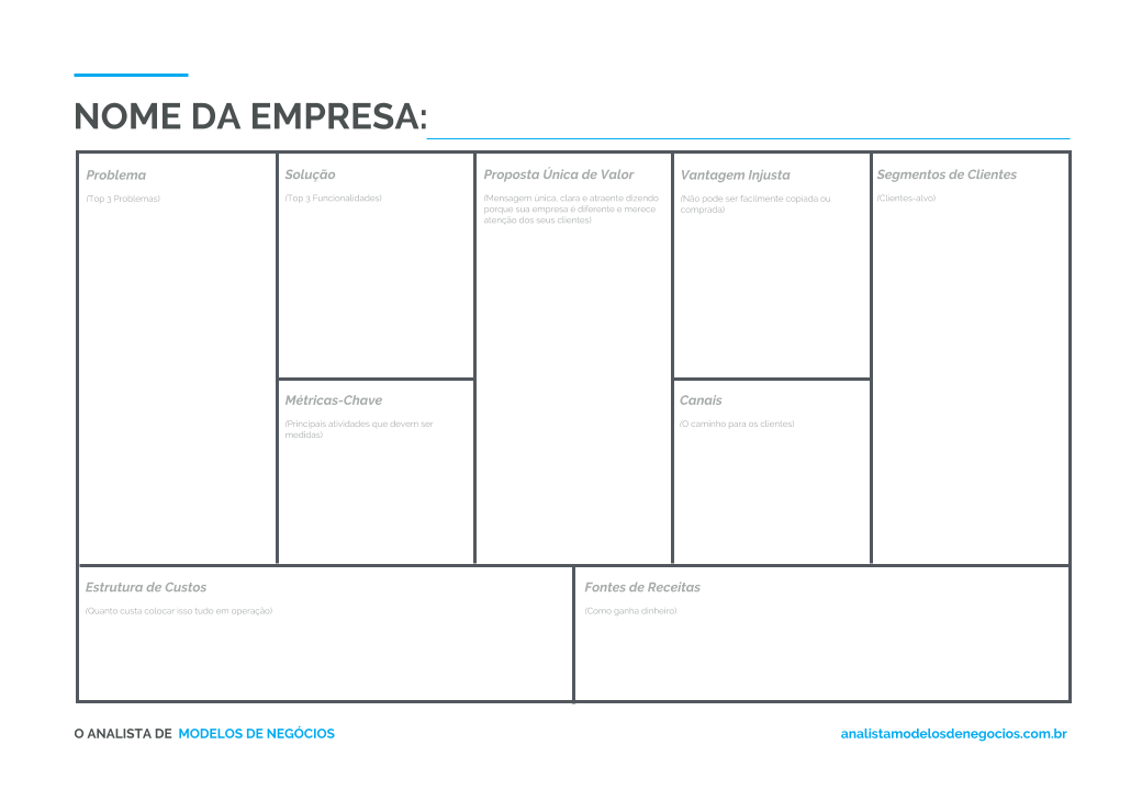 Lean Canvas em Portugues