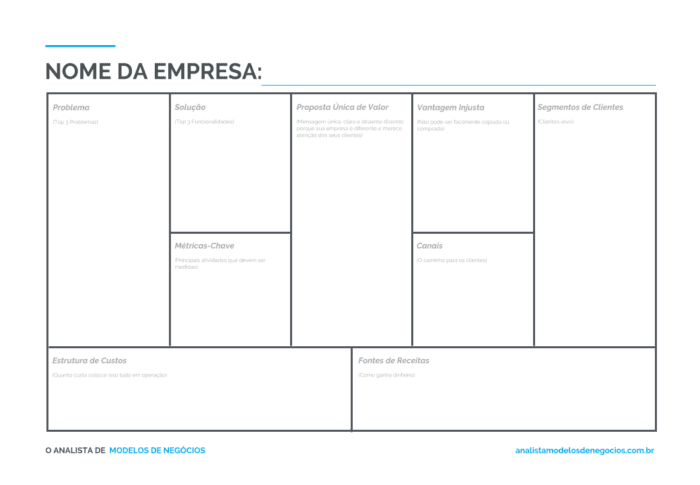 Lean Canvas em PDF