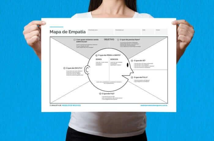Mapa de Empatia em PDF em PPT