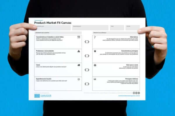 Product-Market Fit Canvas