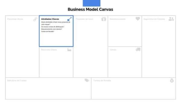 Apresentacao Business Model Canvas Slide10