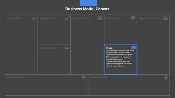 Apresentacao Business Model Canvas Slide17