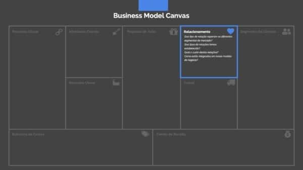 Apresentacao Business Model Canvas Slide18
