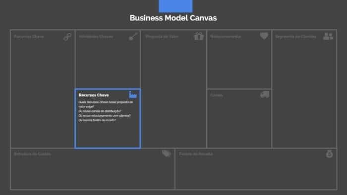 Apresentacao Business Model Canvas Slide20