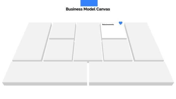 Apresentacao Business Model Canvas Slide28