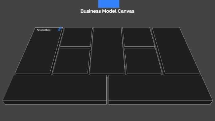 Apresentacao Business Model Canvas Slide42
