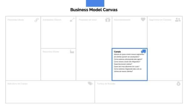 Apresentacao Business Model Canvas Slide6