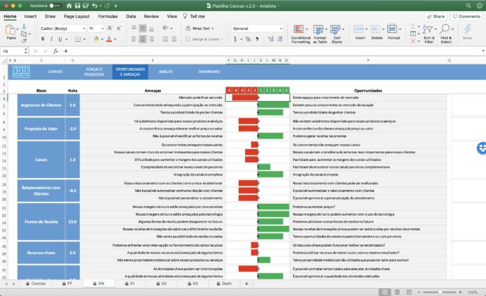 Planilha Business Model Canvas - Oportunidades e Ameaças