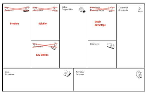 business-model-canvas-x-lean-canvas