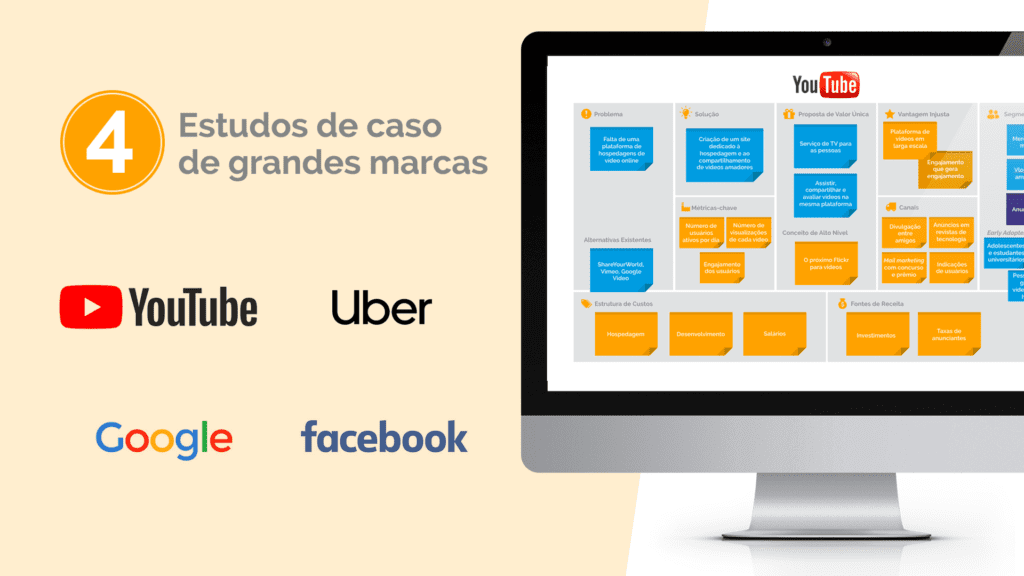 Exemplo Lean Canvas Preenchido
