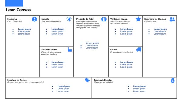 Lean Canvas em PPT Slide75