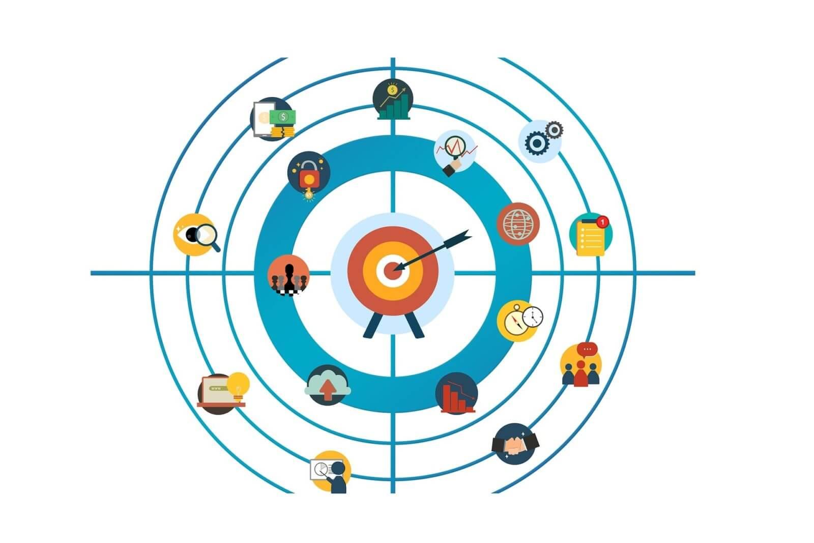 design-thinking-lean-startup-agile